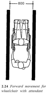 Wheelchair dimensions with attendant